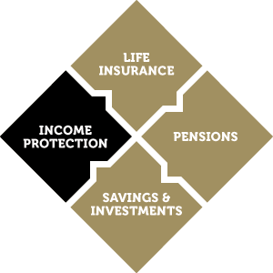 Diagram Income Protection
